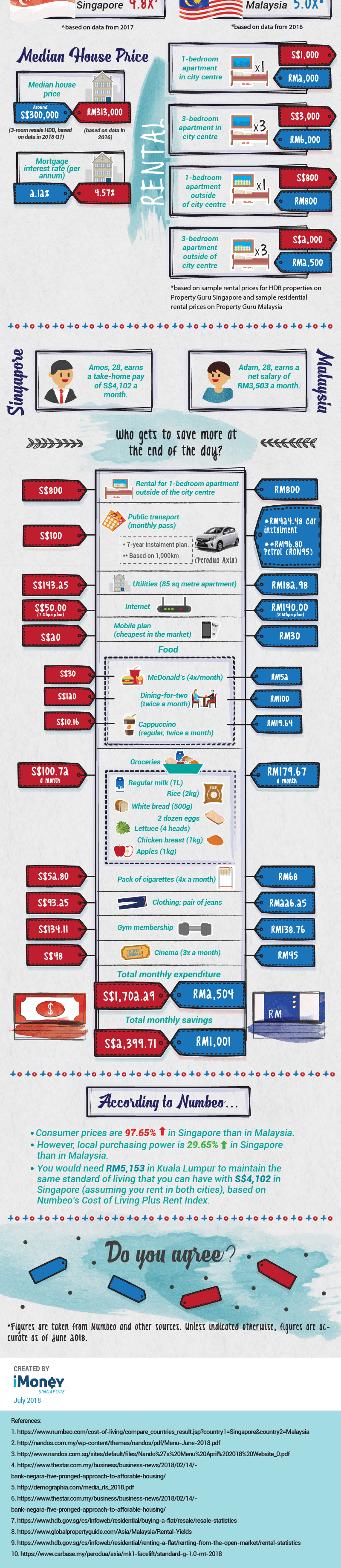 Malaysia-vs-Singapore-infographic-part-2.png